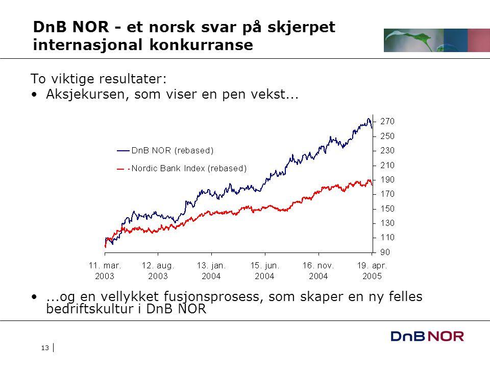 13 DnB NOR - et norsk svar på skjerpet internasjonal konkurranse To viktige resultater: Aksjekursen, som viser en pen vekst......og en vellykket fusjonsprosess, som skaper en ny felles bedriftskultur i DnB NOR