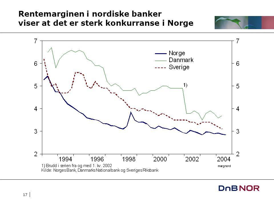 17 Rentemarginen i nordiske banker viser at det er sterk konkurranse i Norge
