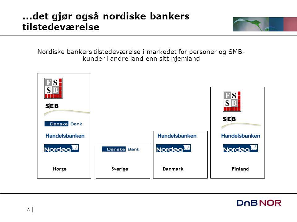 18...det gjør også nordiske bankers tilstedeværelse Nordiske bankers tilstedeværelse i markedet for personer og SMB- kunder i andre land enn sitt hjemland SverigeDanmarkFinlandNorge