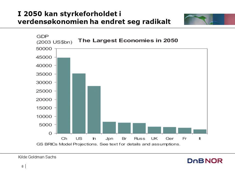 8 I 2050 kan styrkeforholdet i verdensøkonomien ha endret seg radikalt Kilde:Goldman Sachs