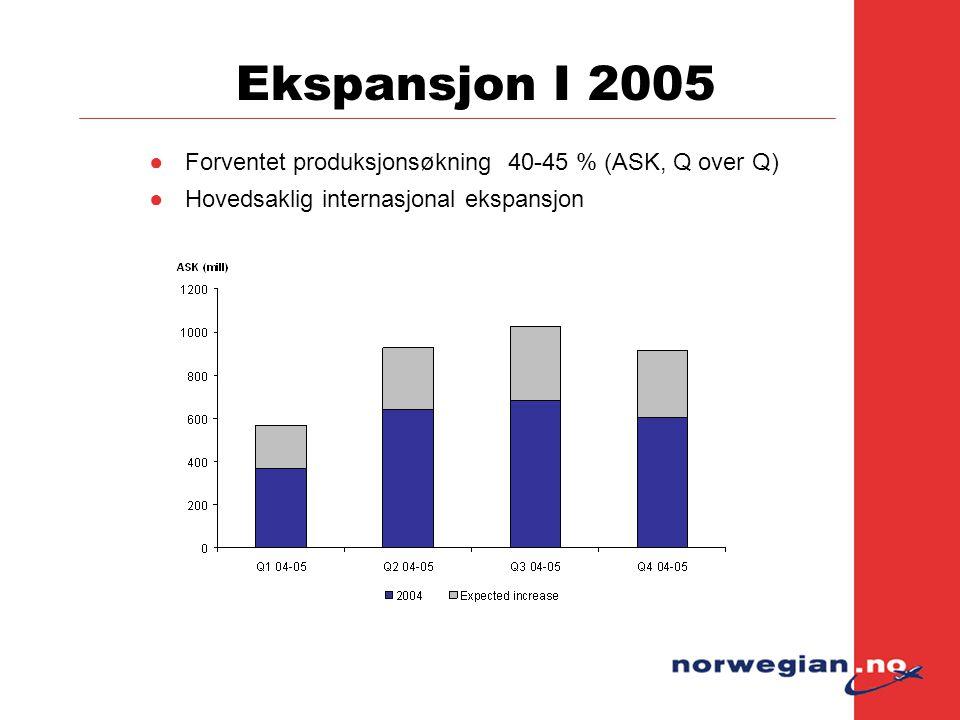 Ekspansjon I 2005 ●Forventet produksjonsøkning 40-45 % (ASK, Q over Q) ●Hovedsaklig internasjonal ekspansjon