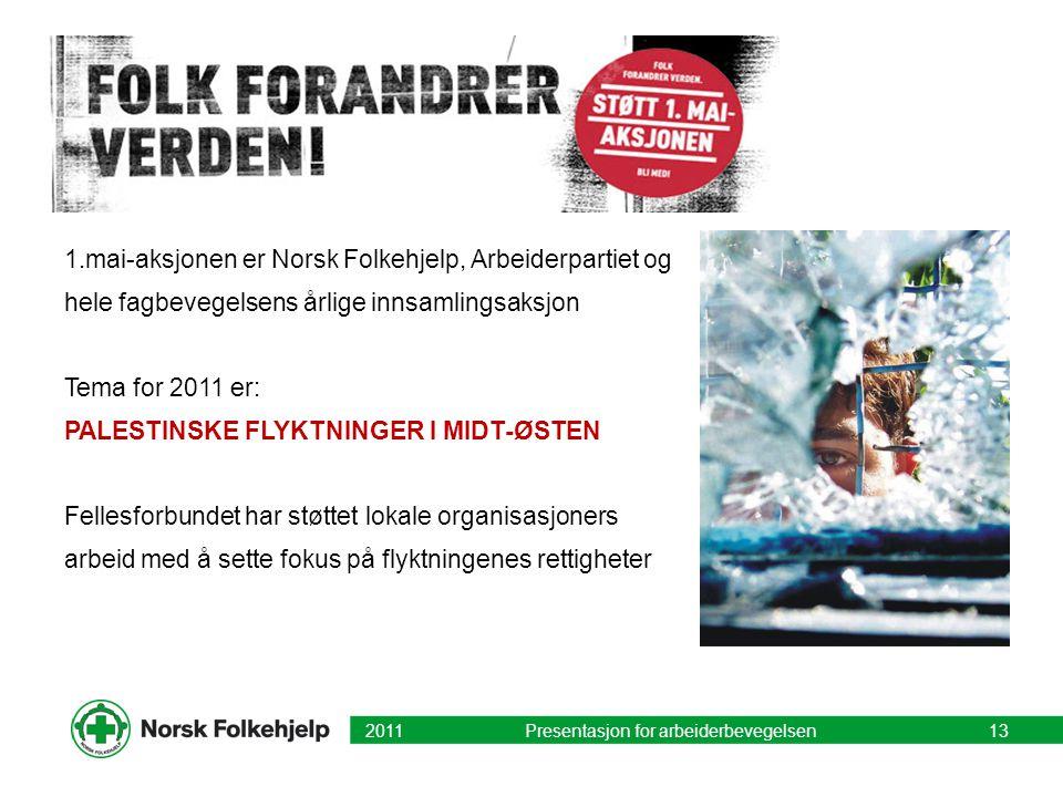 1.mai-aksjonen er Norsk Folkehjelp, Arbeiderpartiet og hele fagbevegelsens årlige innsamlingsaksjon Tema for 2011 er: PALESTINSKE FLYKTNINGER I MIDT-Ø