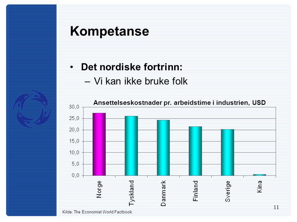 11 Kompetanse Det nordiske fortrinn: –Vi kan ikke bruke folk Ansettelseskostnader pr. arbeidstime i industrien, USD Kilde: The Economist World Factboo