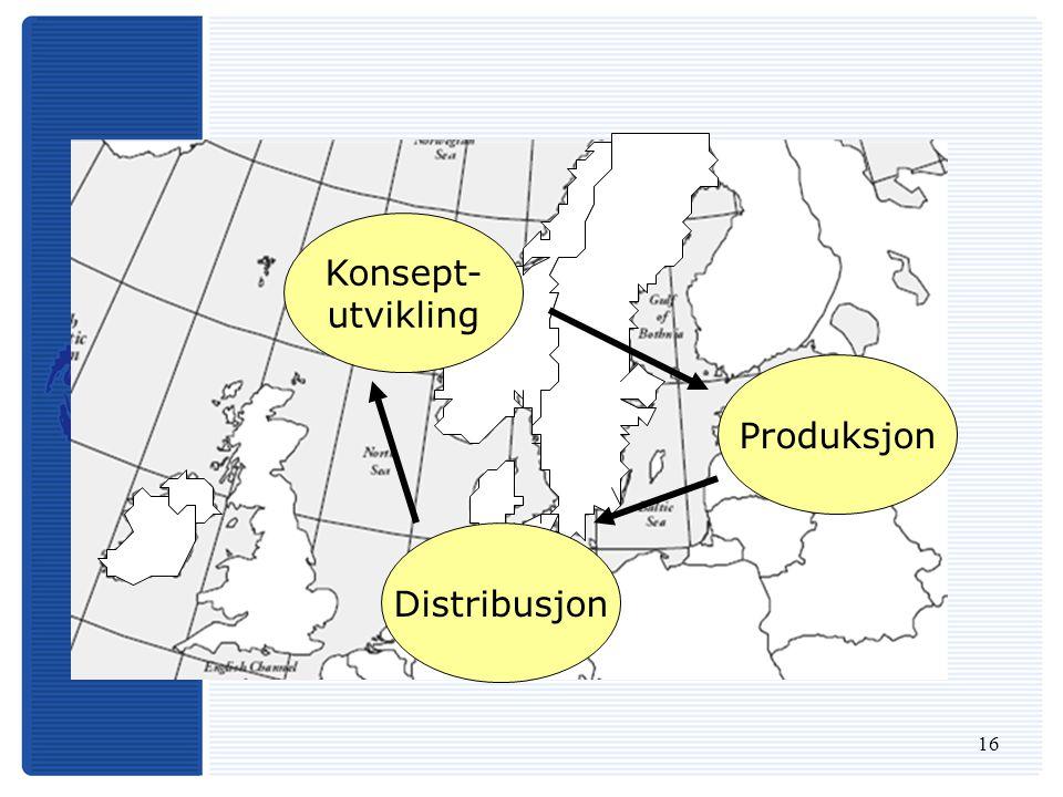 16 Konsept- utvikling Produksjon Distribusjon
