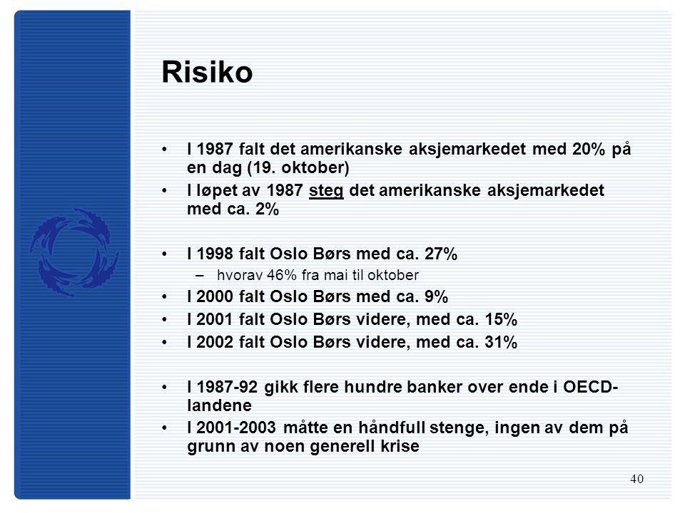 40 Risiko I 1987 falt det amerikanske aksjemarkedet med 20% på en dag (19. oktober) I løpet av 1987 steg det amerikanske aksjemarkedet med ca. 2% I 19