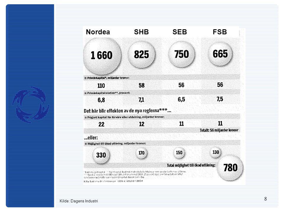 8 Nordea SHB SEB FSB Kilde: Dagens Industri