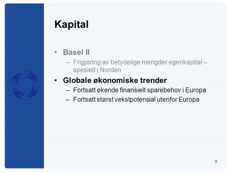 9 Kapital Basel II –Frigjøring av betydelige mengder egenkapital – spesielt i Norden Globale økonomiske trender –Fortsatt økende finansielt sparebehov i Europa –Fortsatt størst vekstpotensial utenfor Europa