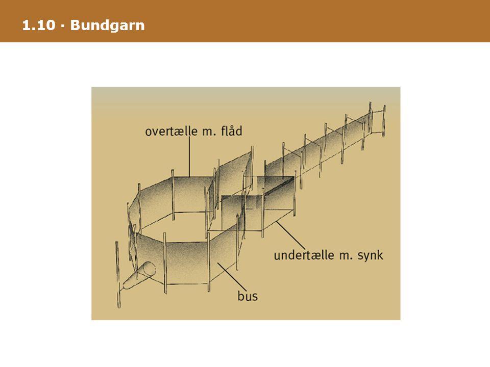 1.10 · Bundgarn