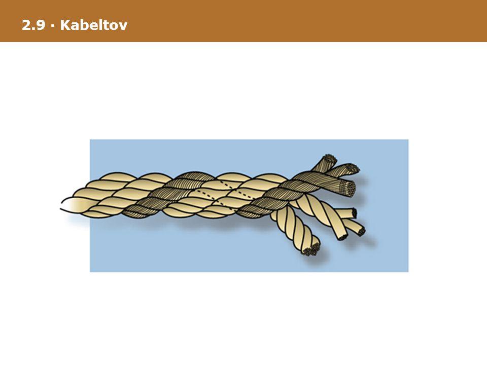 2.9 · Kabeltov