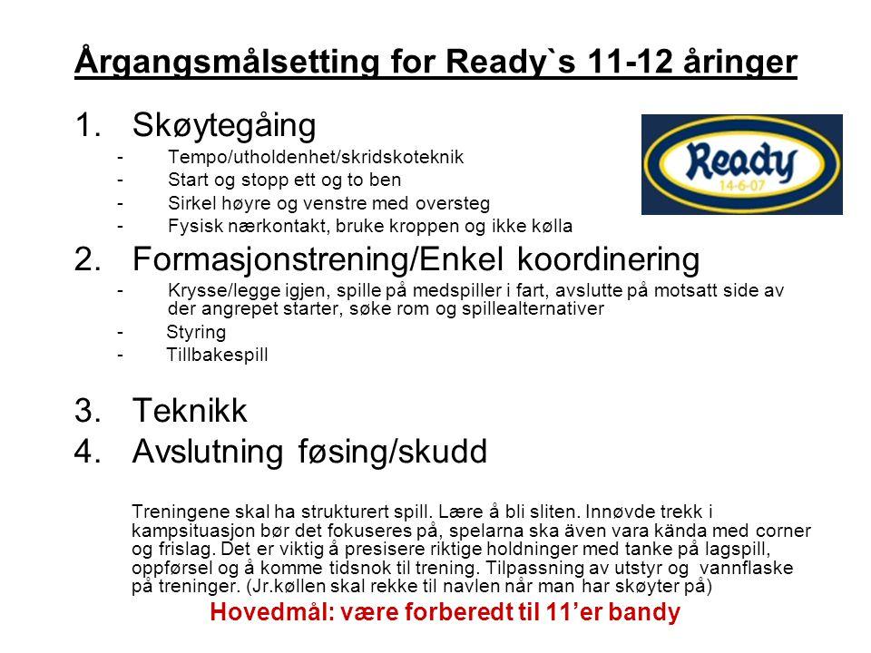 Årgangsmålsetting for Ready`s 11-12 åringer 1.Skøytegåing -Tempo/utholdenhet/skridskoteknik -Start og stopp ett og to ben -Sirkel høyre og venstre med