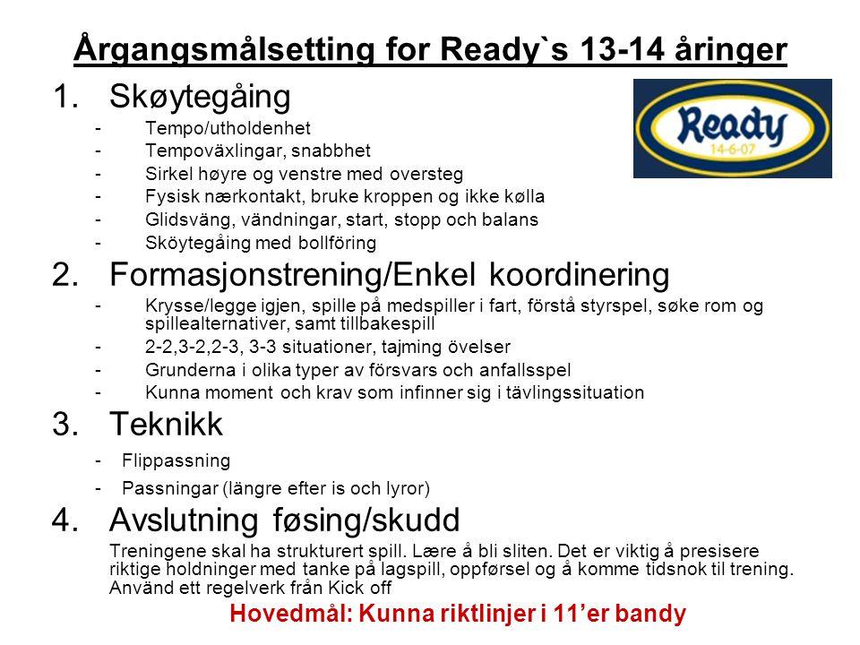 Årgangsmålsetting for Ready`s 13-14 åringer 1.Skøytegåing -Tempo/utholdenhet -Tempoväxlingar, snabbhet -Sirkel høyre og venstre med oversteg -Fysisk n