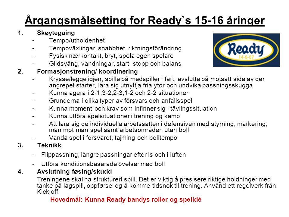 Årgangsmålsetting for Ready`s 15-16 åringer 1.Skøytegåing -Tempo/utholdenhet -Tempoväxlingar, snabbhet, riktningsförändring -Fysisk nærkontakt, bryt,