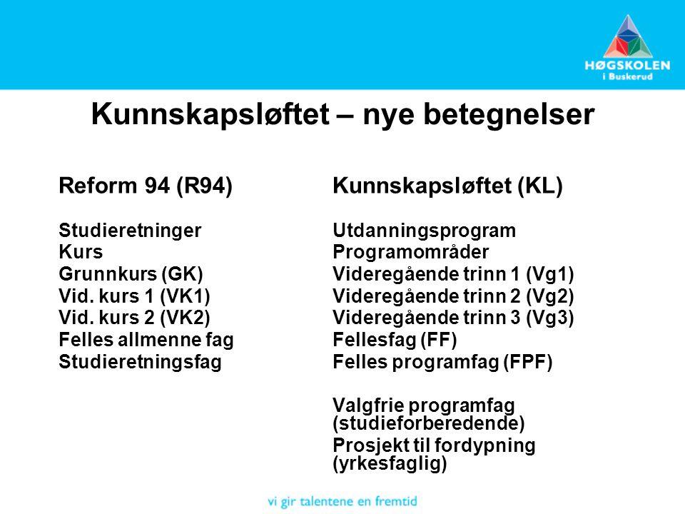 Kunnskapsløftet – nye betegnelser Reform 94 (R94)Kunnskapsløftet (KL) StudieretningerUtdanningsprogram KursProgramområder Grunnkurs (GK)Videregående trinn 1 (Vg1) Vid.