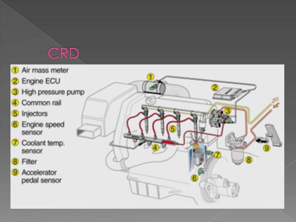  Luftfilter  Turbo  Ladeluft kjøler  Innsugs manifoil