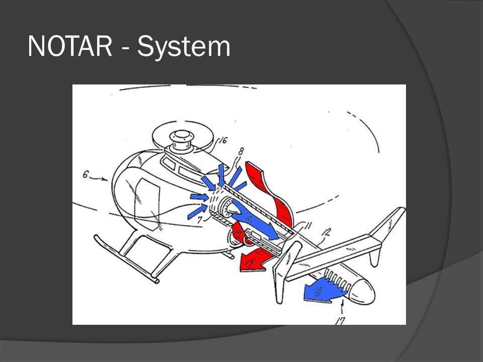NOTAR - System