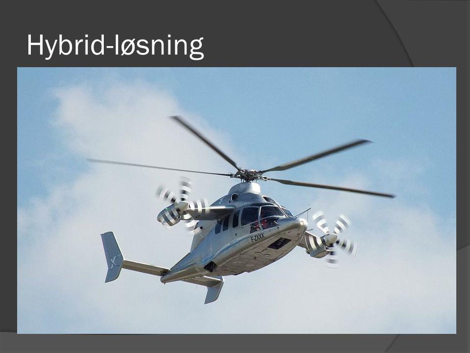 Hybrid-løsning  Bilde av X3(Raskeste helikopter)  Fartsbegrensing Wavedrag Raskeste helikopter