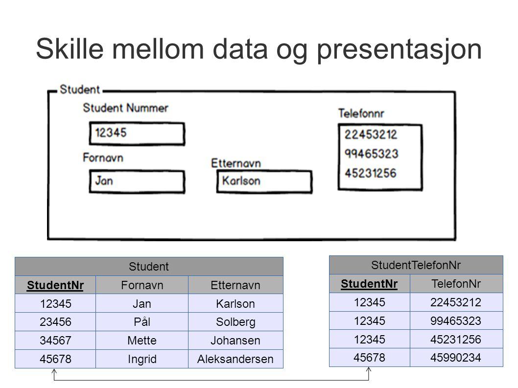 Skille mellom data og presentasjon StudentNrFornavnEtternavn 12345JanKarlson 23456PålSolberg 34567MetteJohansen 45678IngridAleksandersen Etternavn Kar