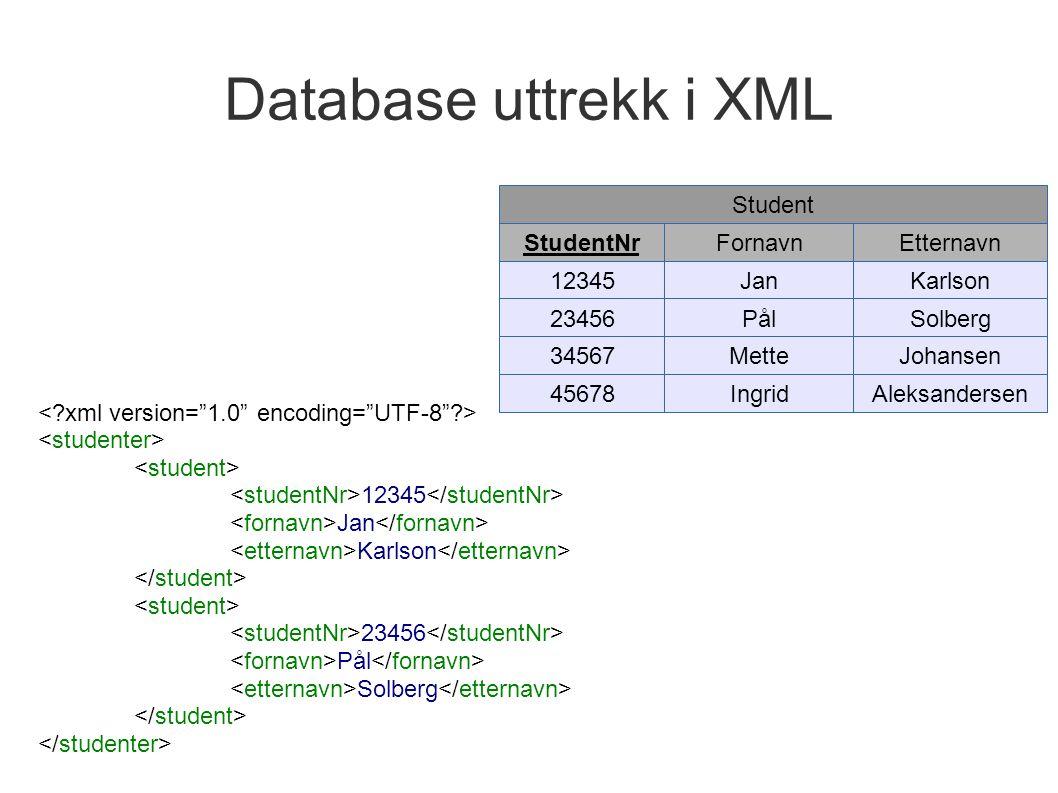 Database uttrekk i XML 12345 Jan Karlson 23456 Pål Solberg StudentNrFornavnEtternavn 12345JanKarlson 23456PålSolberg 34567MetteJohansen 45678IngridAle
