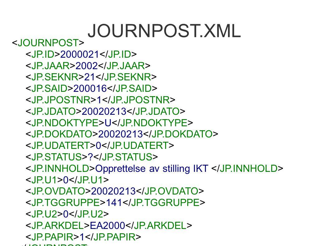 JOURNPOST.XML 2000021 2002 21 200016 1 20020213 U 20020213 0 ? Opprettelse av stilling IKT 0 20020213 141 0 EA2000 1