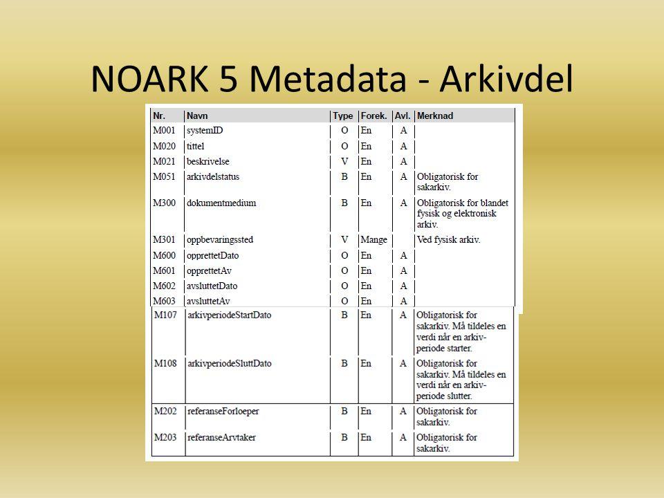 NOARK 5 Metadata - Arkiv