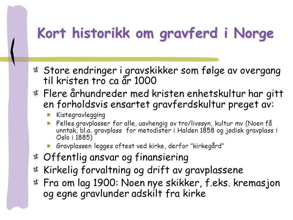 Kort historikk om gravferd i Norge Store endringer i gravskikker som følge av overgang til kristen tro ca år 1000 Flere århundreder med kristen enhets