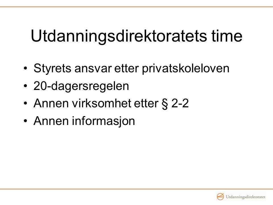 Utdanningsdirektoratets time Styrets ansvar etter privatskoleloven 20-dagersregelen Annen virksomhet etter § 2-2 Annen informasjon