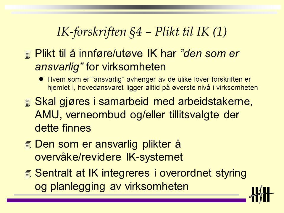 """IK-forskriften §4 – Plikt til IK (1) 4 Plikt til å innføre/utøve IK har """"den som er ansvarlig"""" for virksomheten Hvem som er """"ansvarlig"""" avhenger av de"""