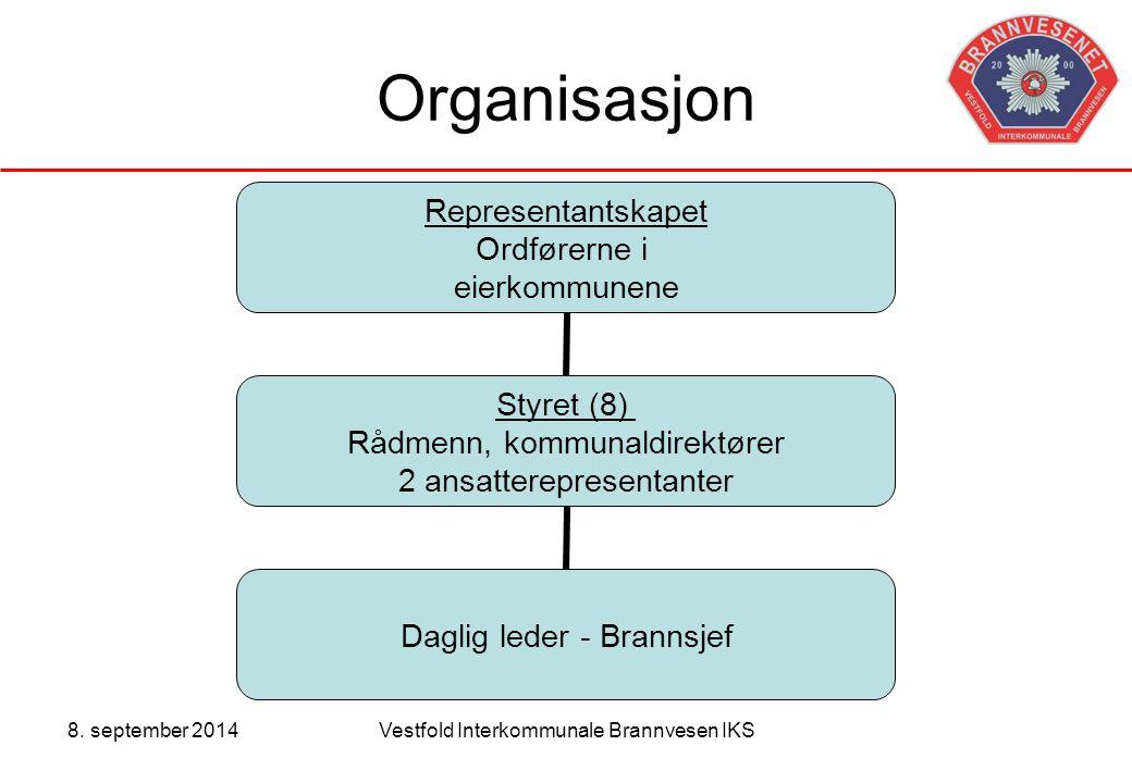 8. september 2014Vestfold Interkommunale Brannvesen IKS Organisasjon Representantskapet Ordførerne i eierkommunene Styret (8) Rådmenn, kommunaldirektø