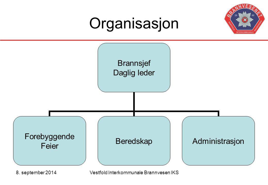 8. september 2014Vestfold Interkommunale Brannvesen IKS Organisasjon Brannsjef Daglig leder Forebyggende Feier BeredskapAdministrasjon