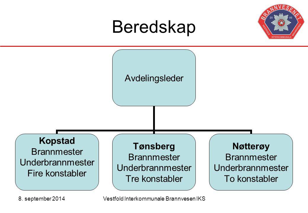 8. september 2014Vestfold Interkommunale Brannvesen IKS Beredskap Avdelingsleder Kopstad Brannmester Underbrannmester Fire konstabler Tønsberg Brannme