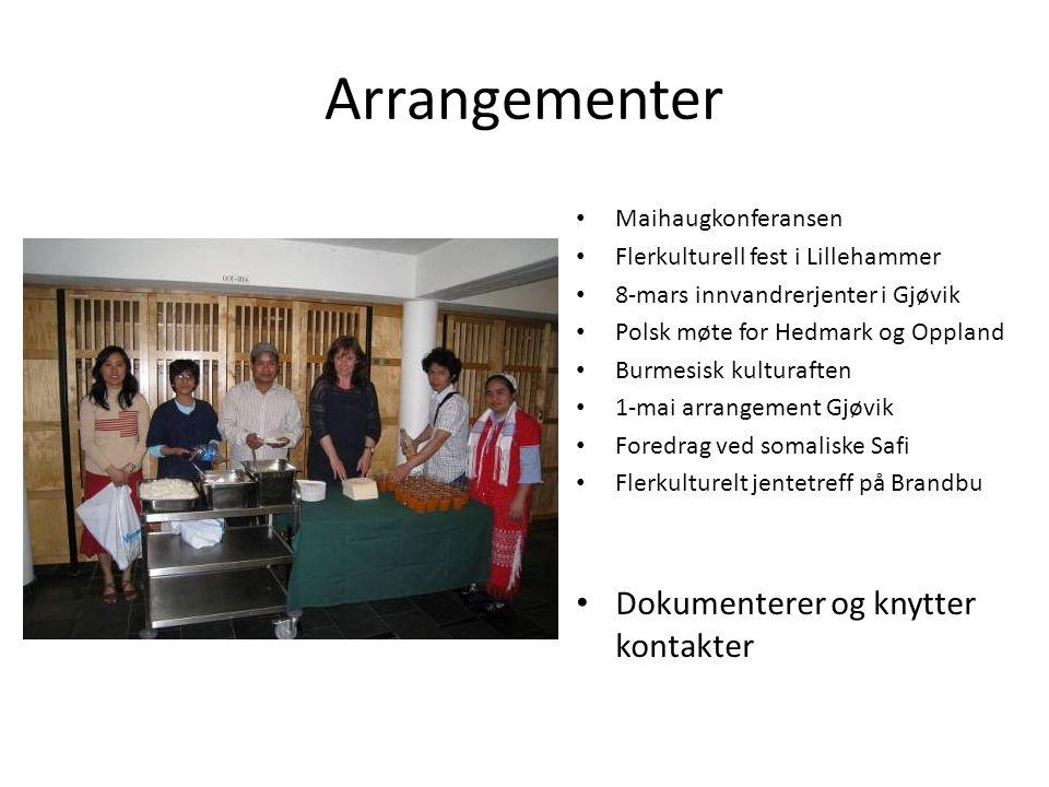 Arrangementer Maihaugkonferansen Flerkulturell fest i Lillehammer 8-mars innvandrerjenter i Gjøvik Polsk møte for Hedmark og Oppland Burmesisk kultura