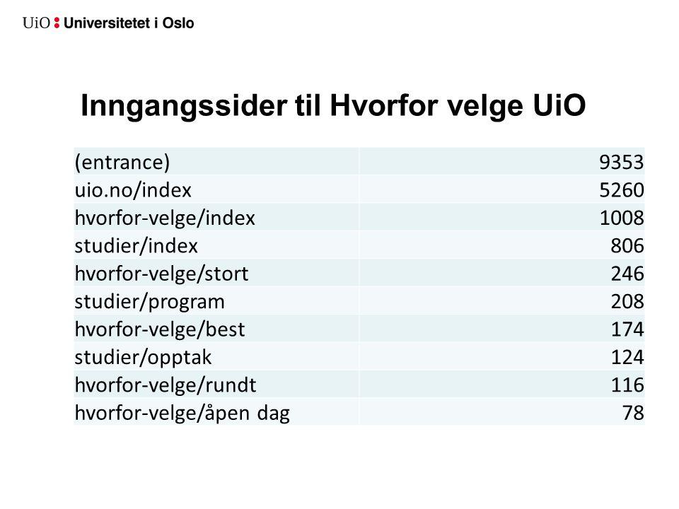 Inngangssider til Hvorfor velge UiO (entrance)9353 uio.no/index5260 hvorfor-velge/index1008 studier/index806 hvorfor-velge/stort246 studier/program208