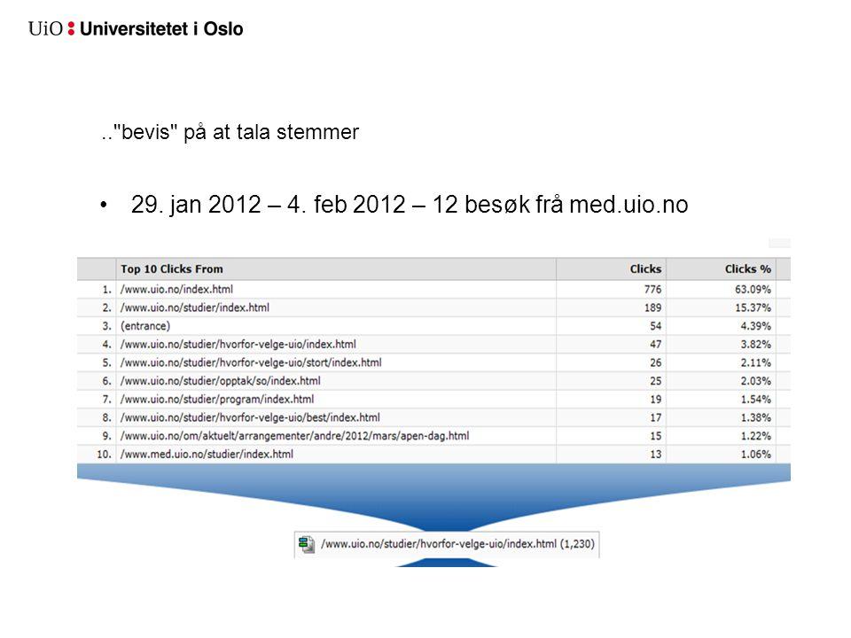 .. bevis på at tala stemmer 29. jan 2012 – 4. feb 2012 – 12 besøk frå med.uio.no
