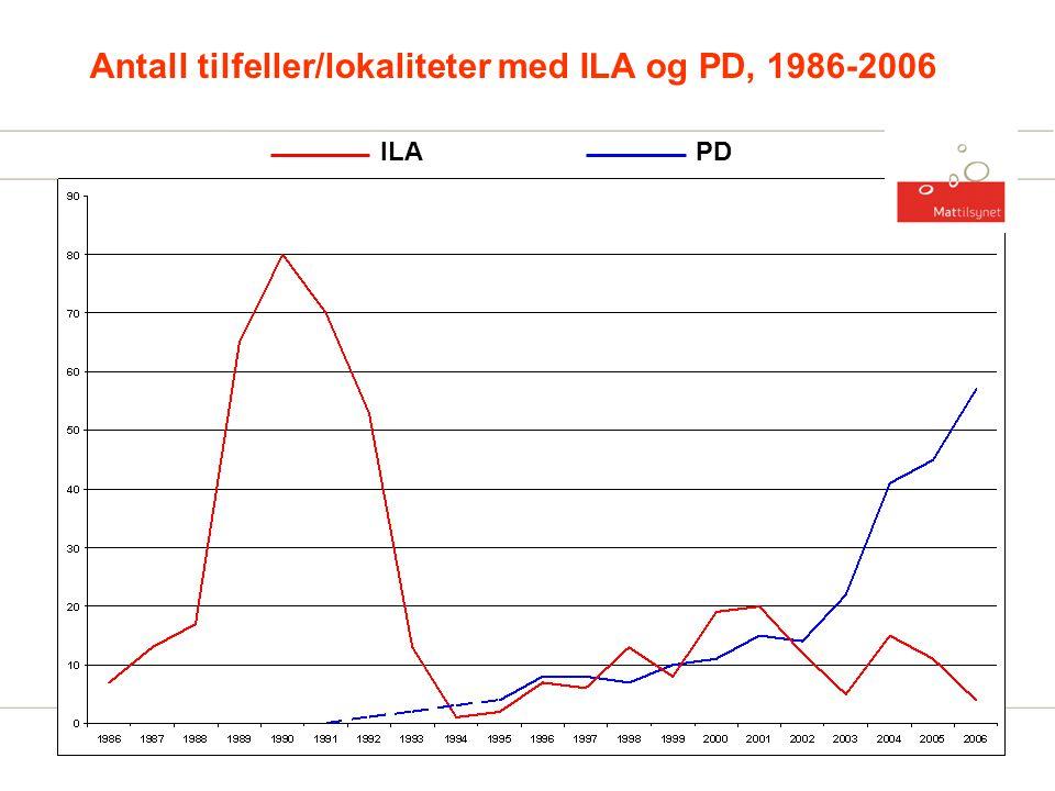 Antall tilfeller/lokaliteter med ILA og PD, 1986-2006 ILAPD