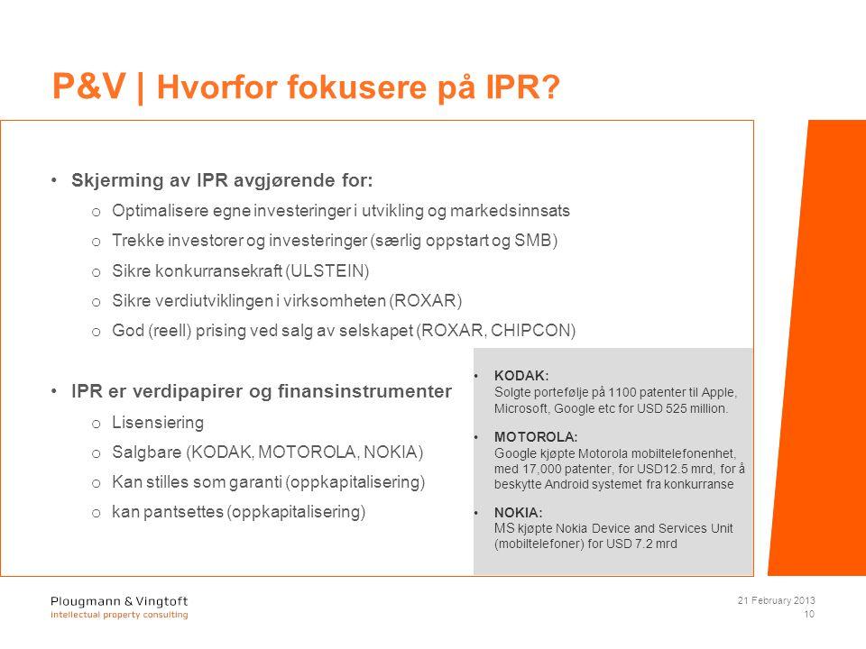Skjerming av IPR avgjørende for: o Optimalisere egne investeringer i utvikling og markedsinnsats o Trekke investorer og investeringer (særlig oppstart og SMB) o Sikre konkurransekraft (ULSTEIN) o Sikre verdiutviklingen i virksomheten (ROXAR) o God (reell) prising ved salg av selskapet (ROXAR, CHIPCON) IPR er verdipapirer og finansinstrumenter o Lisensiering o Salgbare (KODAK, MOTOROLA, NOKIA) o Kan stilles som garanti (oppkapitalisering) o kan pantsettes (oppkapitalisering) 21 February 2013 10 P&V | Hvorfor fokusere på IPR.