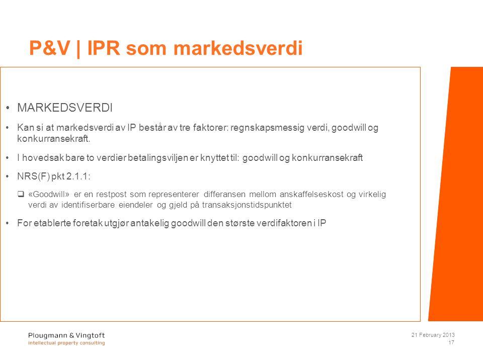MARKEDSVERDI Kan si at markedsverdi av IP består av tre faktorer: regnskapsmessig verdi, goodwill og konkurransekraft.