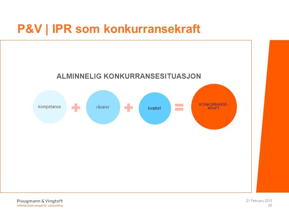 kompetanse råvarer kvalitet KONKURRANSE- KRAFT 21 February 2013 25 P&V | IPR som konkurransekraft ALMINNELIG KONKURRANSESITUASJON