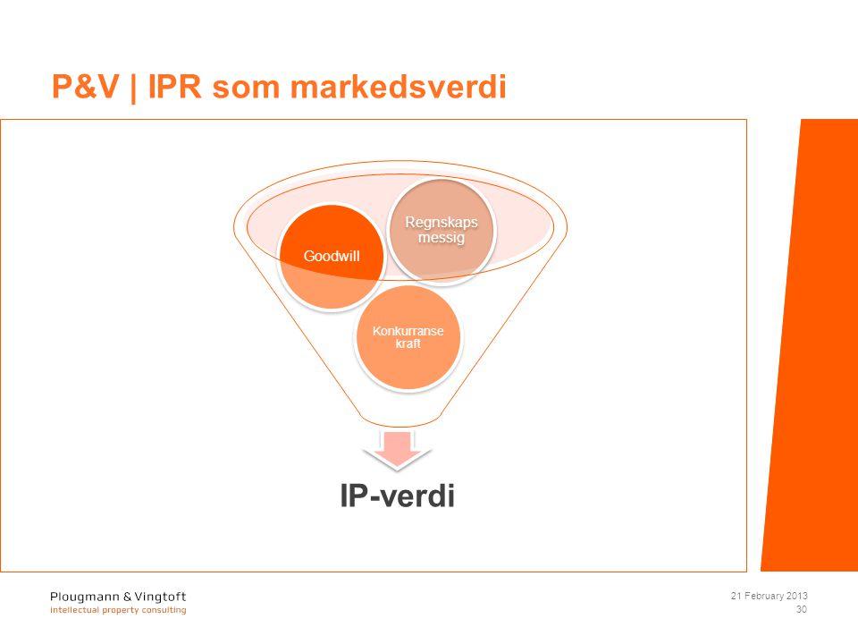 21 February 2013 30 P&V | IPR som markedsverdi IP-verdi Konkurranse kraft Goodwill Regnskaps messig