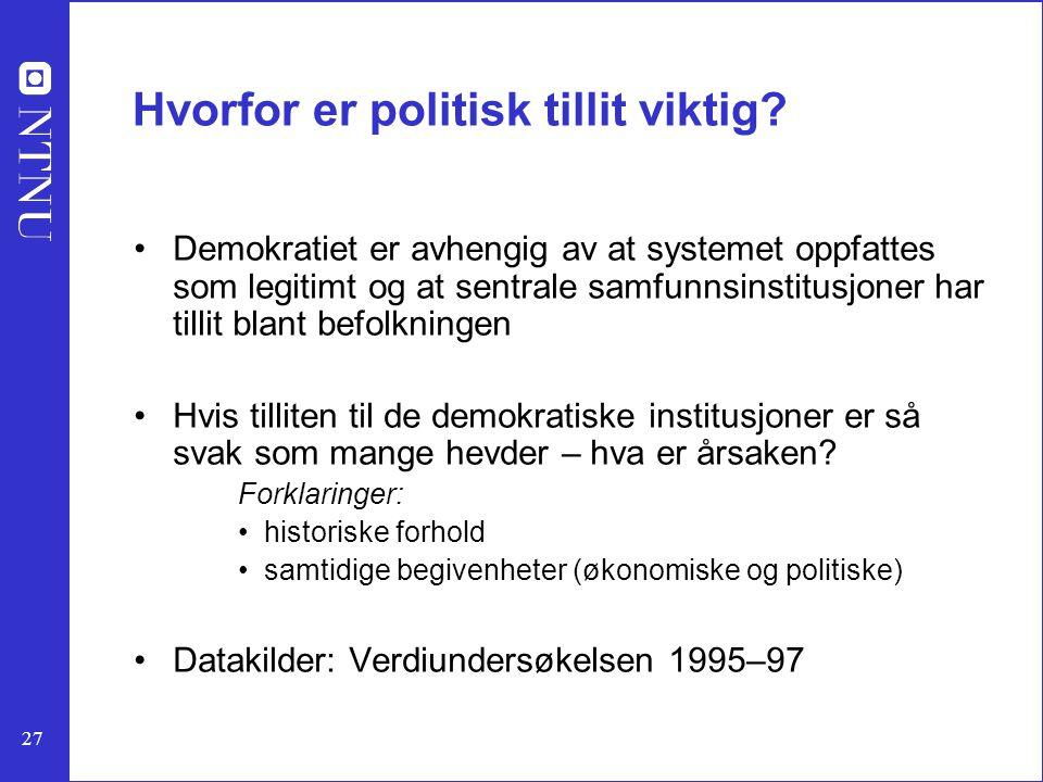 27 Hvorfor er politisk tillit viktig? Demokratiet er avhengig av at systemet oppfattes som legitimt og at sentrale samfunnsinstitusjoner har tillit bl