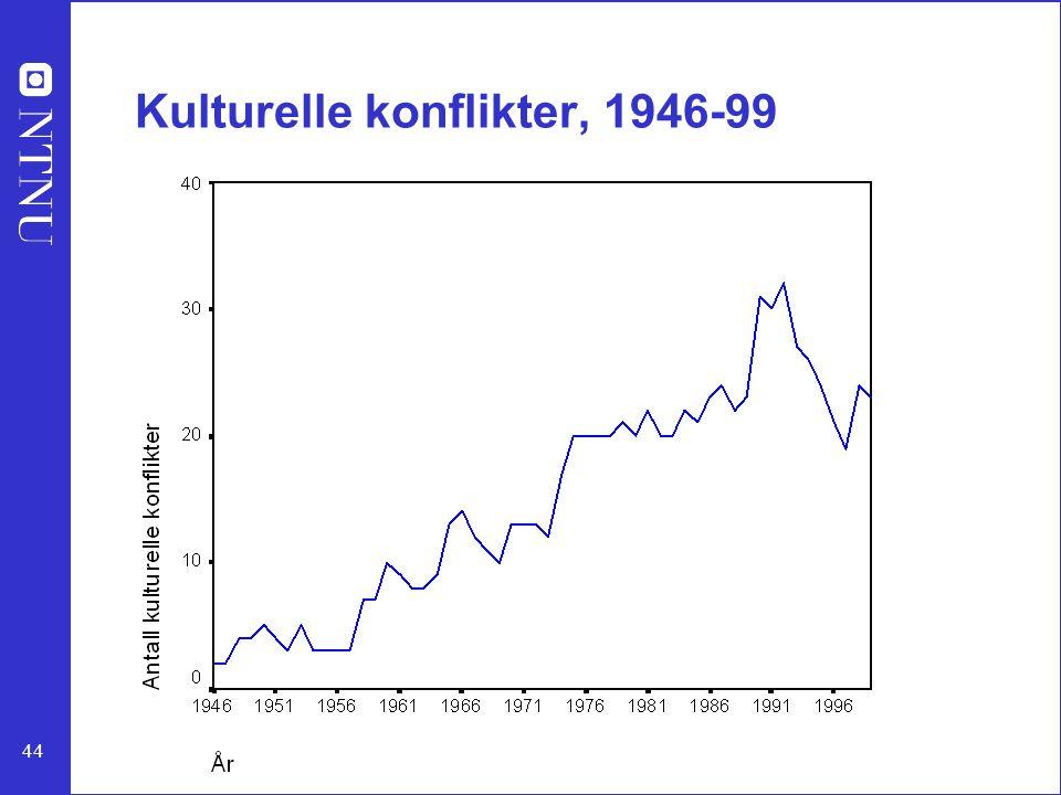 44 Kulturelle konflikter, 1946-99