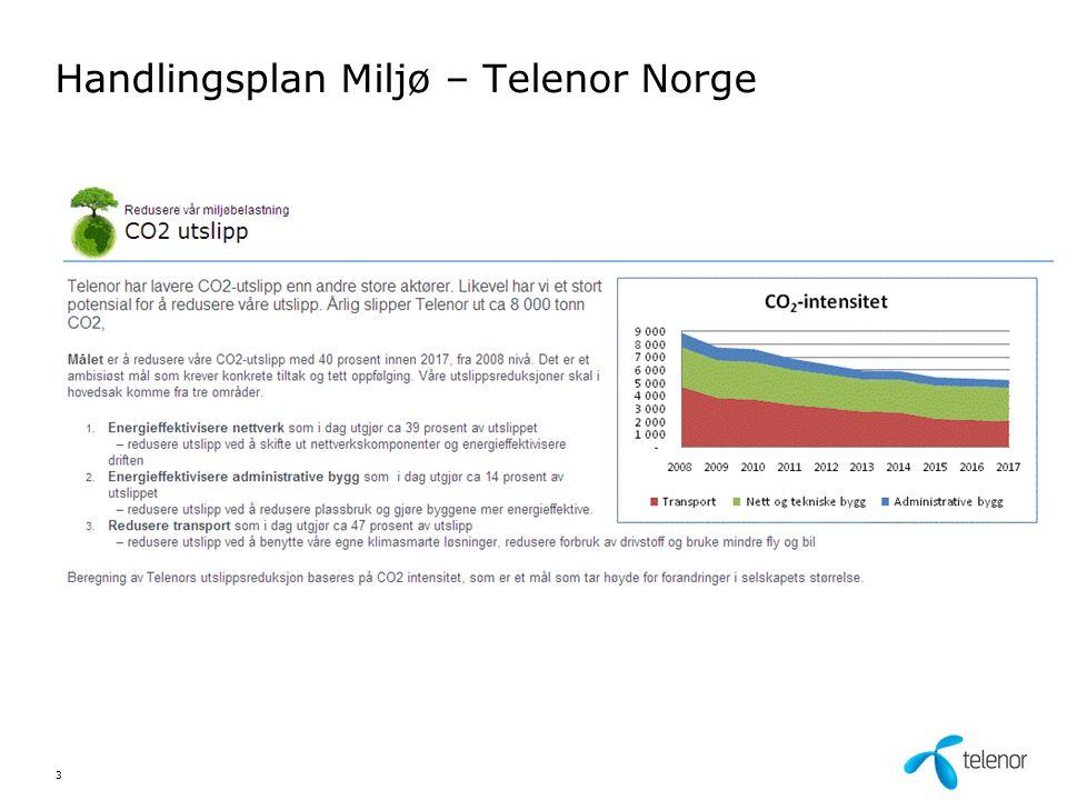 Handlingsplan Miljø – Telenor Norge 3
