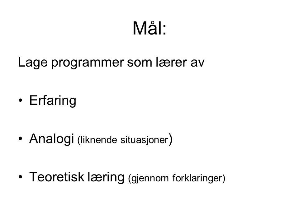 Mål: Lage programmer som lærer av Erfaring Analogi (liknende situasjoner ) Teoretisk læring (gjennom forklaringer)