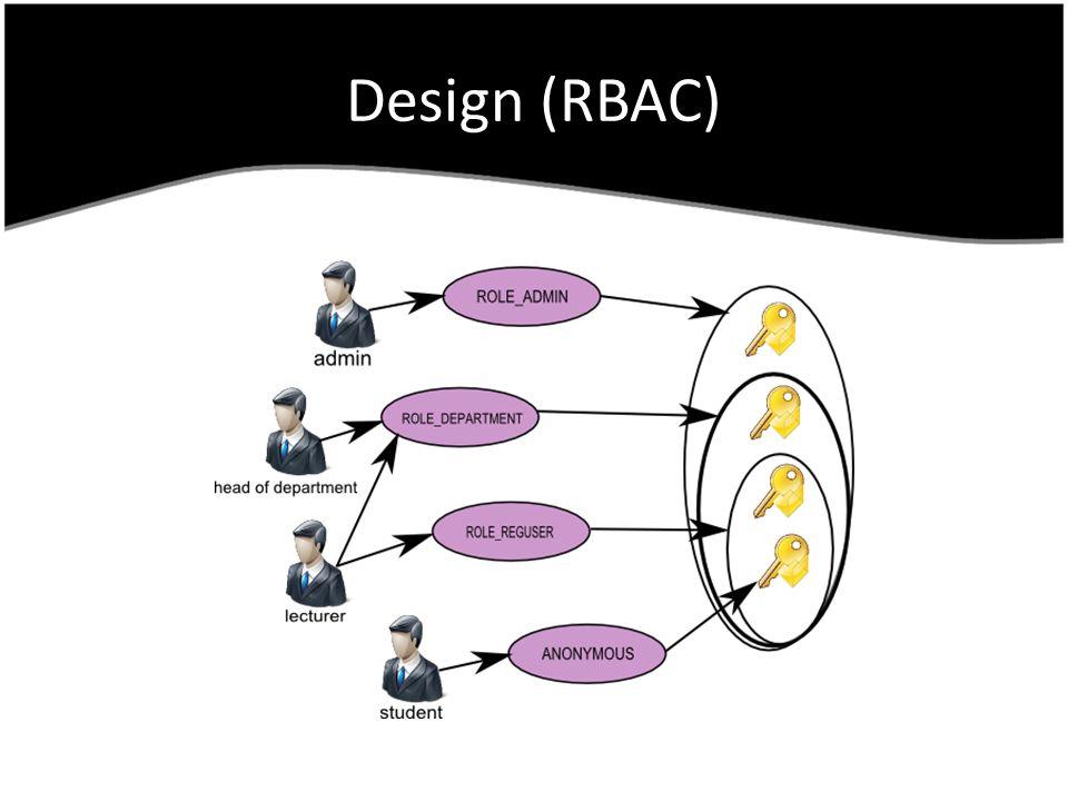 Design (RBAC)