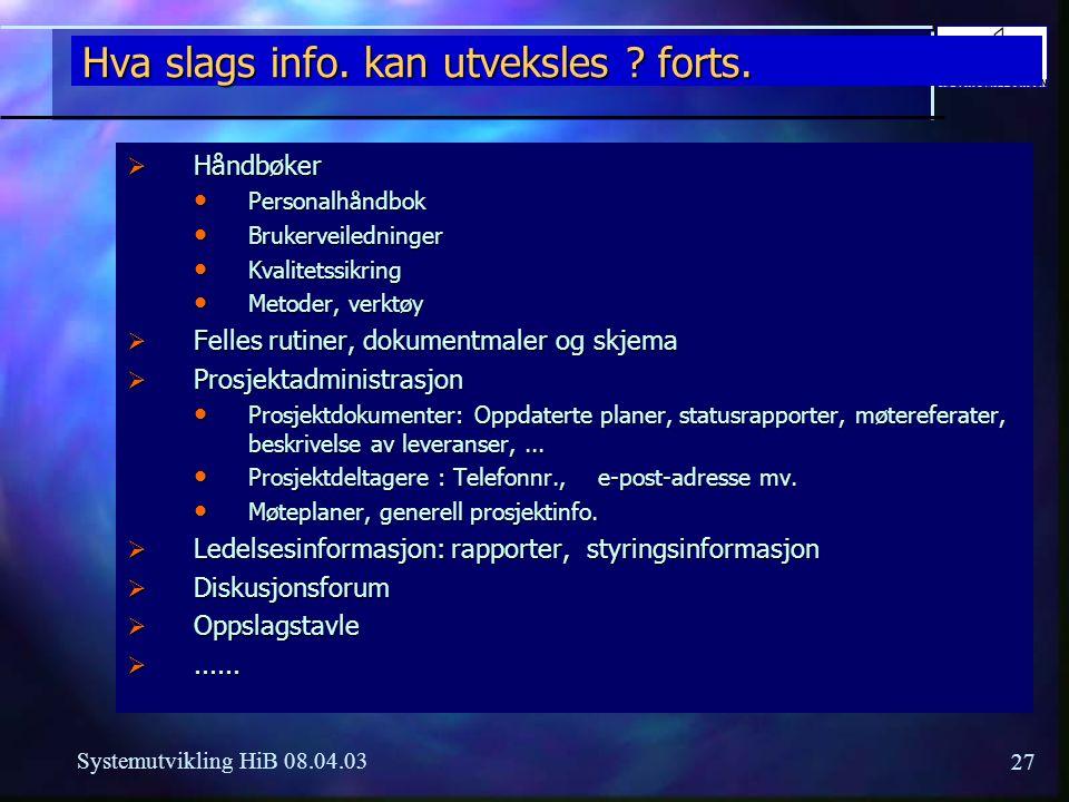 27 Systemutvikling HiB 08.04.03 Hva slags info. kan utveksles ? forts.  Håndbøker Personalhåndbok Personalhåndbok Brukerveiledninger Brukerveiledning