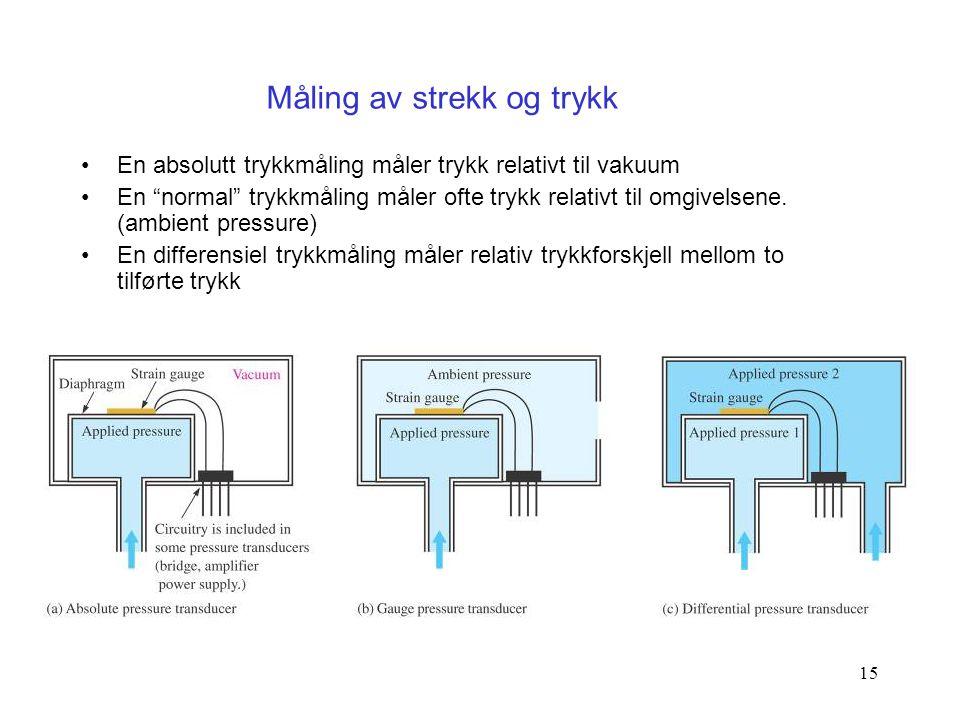 "15 En absolutt trykkmåling måler trykk relativt til vakuum En ""normal"" trykkmåling måler ofte trykk relativt til omgivelsene. (ambient pressure) En di"