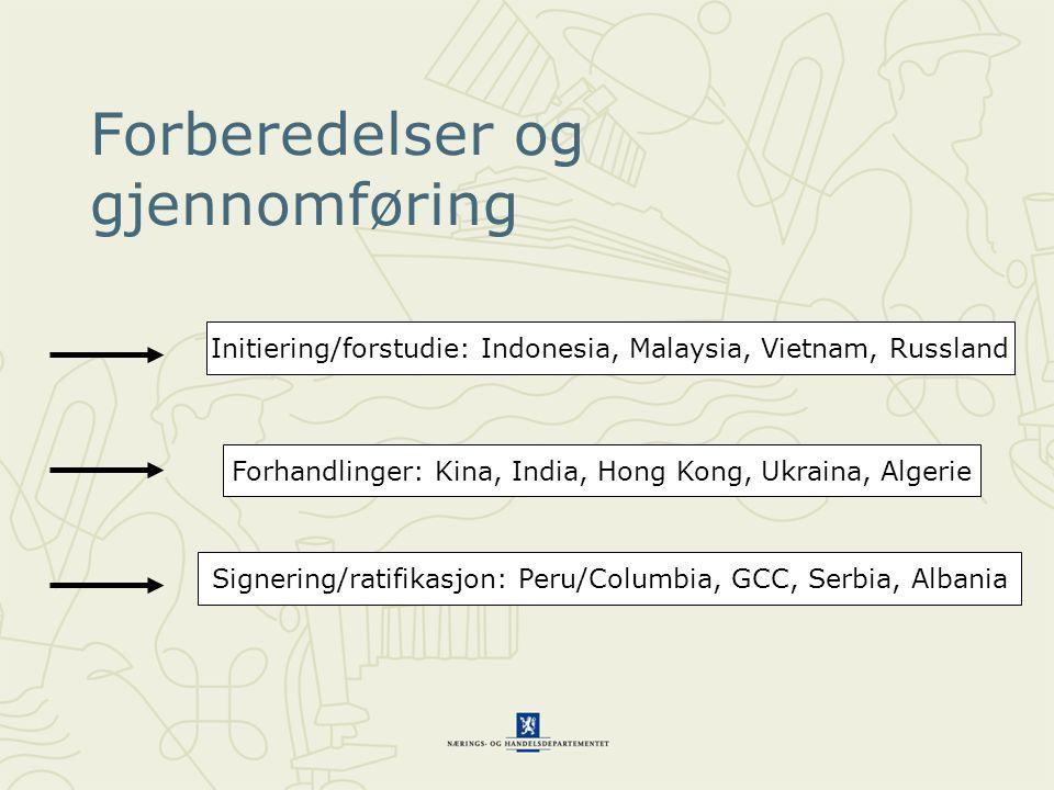 Forberedelser og gjennomføring Initiering/forstudie: Indonesia, Malaysia, Vietnam, Russland Forhandlinger: Kina, India, Hong Kong, Ukraina, Algerie Si