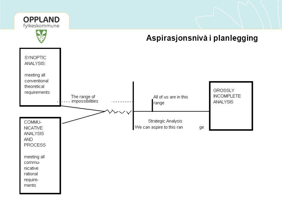 Aspirasjonsnivå i planlegging