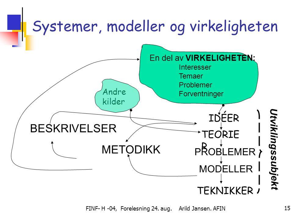 FINF- H -04, Forelesning 24. aug. Arild Jansen. AFIN 15 Systemer, modeller og virkeligheten Andre kilder BESKRIVELSER En del av VIRKELIGHETEN: Interes