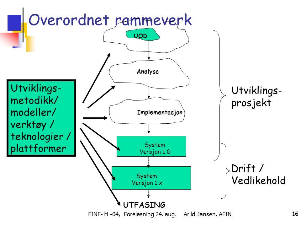 FINF- H -04, Forelesning 24. aug. Arild Jansen. AFIN 16 Overordnet rammeverk Utviklings- prosjekt Drift / Vedlikehold UOD Analyse System Versjon 1.0 I