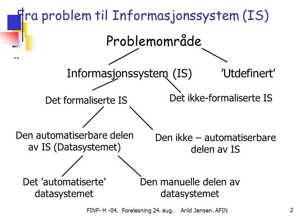 FINF- H -04, Forelesning 24. aug. Arild Jansen. AFIN 2 Fra problem til Informasjonssystem (IS) Informasjonssystem (IS) Det formaliserte IS Det ikke-fo